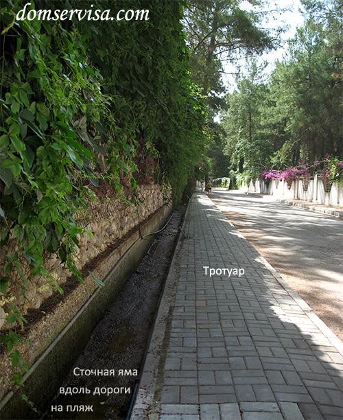 Тротуар и сточная яма по дороге к пляжу в Текирова, Турция